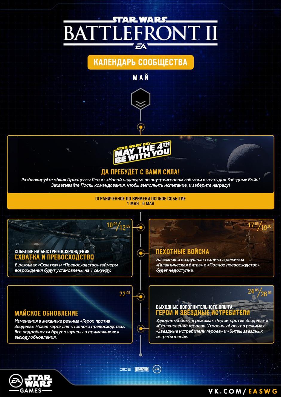 РАСПИСАНИЕ ИВЕНТОВ В МАЕ STAR WARS: BATTLEFRONT 2